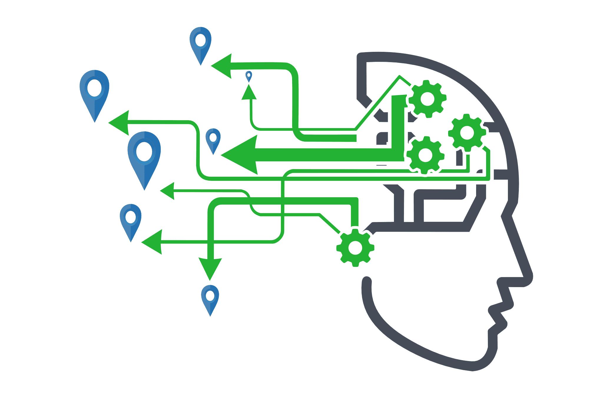 AI optimization